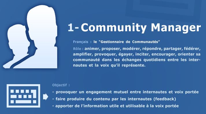 COMMUNAUTY Manager