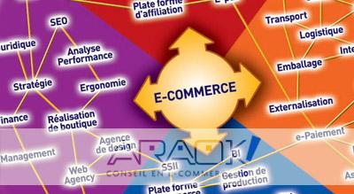 E-commerce schema