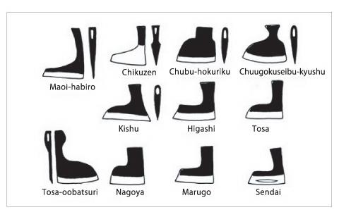 BOIS divers outils JAPON